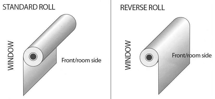Roll Type
